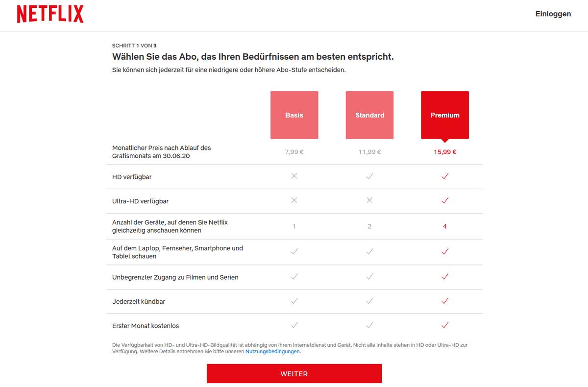 Netflix kündigen – Tabelle der Abo-Modelle von Netflix