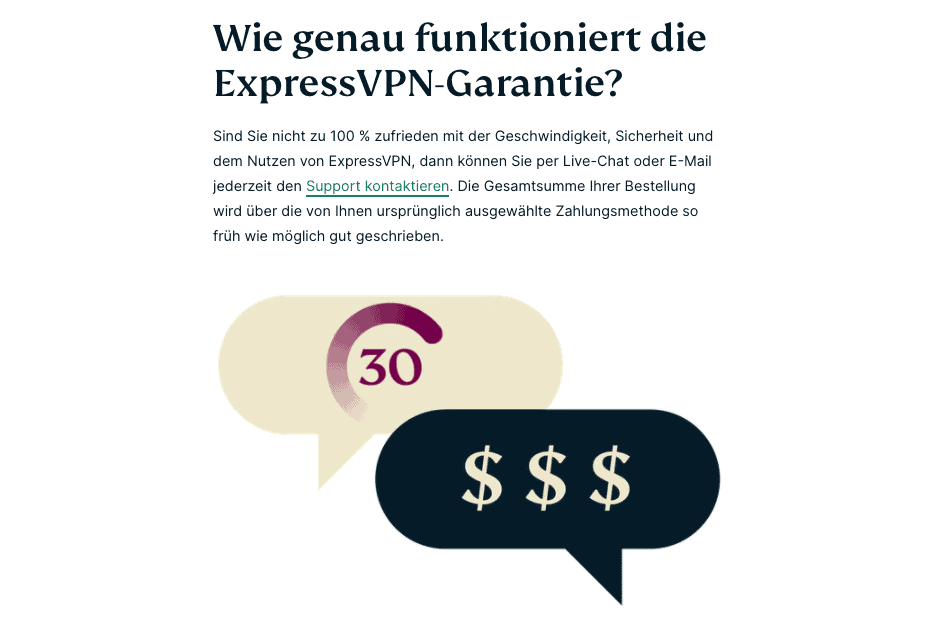 ExpressVPN 30 Tage Geld Zurueck Garantie